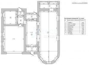 Дизайн коттеджа. Планировка первого этажа.