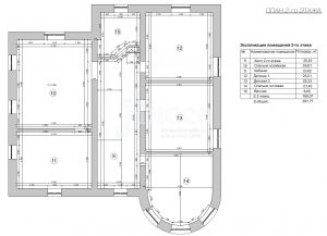 Дизайн коттеджа. Планировка второго этажа.